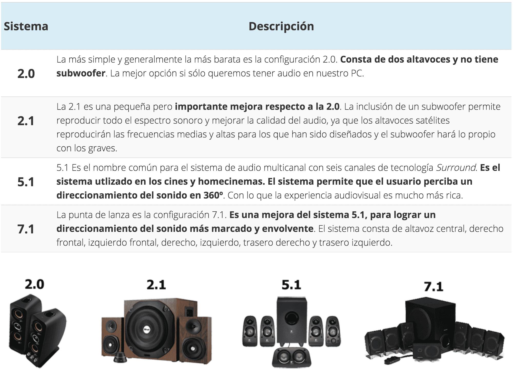 altavoces pc sistemas de sonido surround